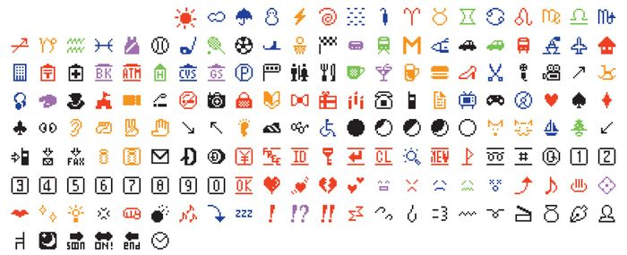 Early emojis, credit: NTT DoCoMo