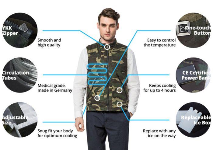 InstantCool vest, credit: InstantCool