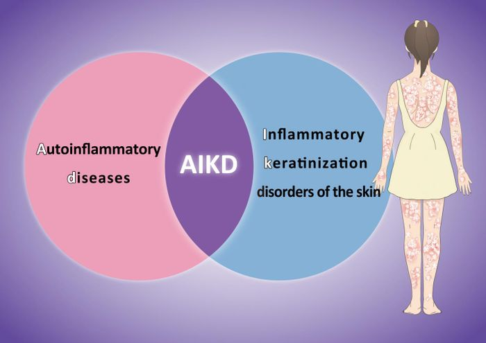 Autoinflammatory keratinization diseases (AIKD), a new class of skin disorders, with a genetic cause rooted in the body's innate immune system. Credit: Nagoya University