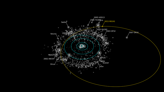 Is there another dwarf planet just beyond Neptune? Scientists think so.