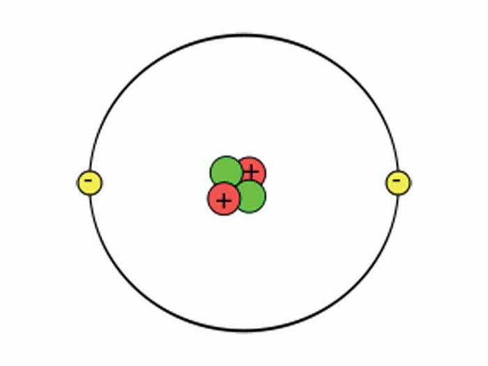 Helium Atom with 2 electrons on its single shell.