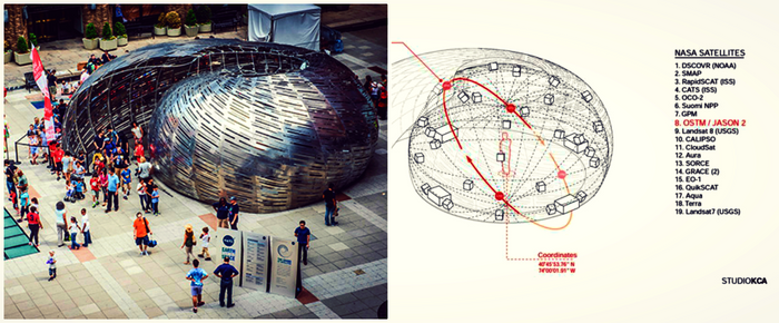 Orbit Pavilion at the 2015 World Science Festival at NYU, credit: NASA/JPL-Caltech/ Orbit Pavilion diagram, credit: StudioKCA