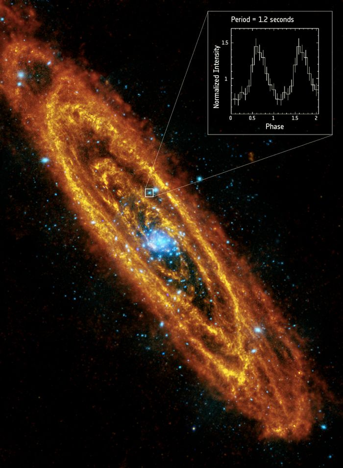 The first Pulsar ever discovered in the Andromeda galaxy, the closest galaxy to Earth.