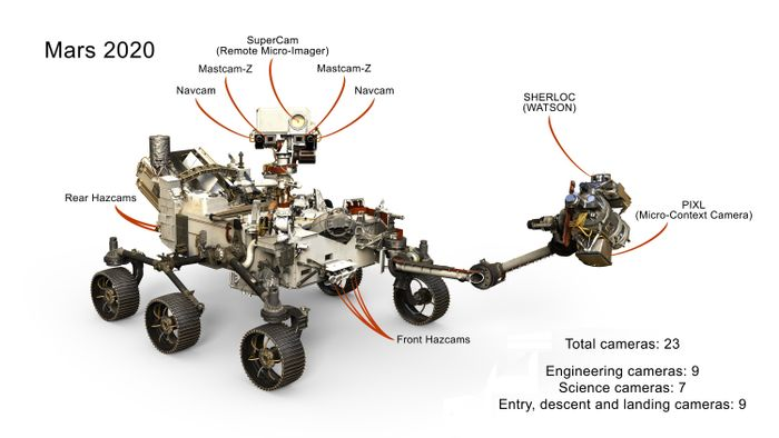 A glance at some of the sensors Mars 2020 will come equipped with.