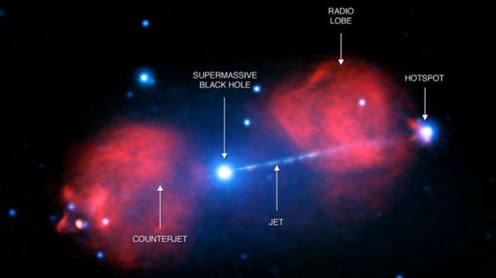 A supermassive black hole in the galaxy Pictor A emits a massive jet.