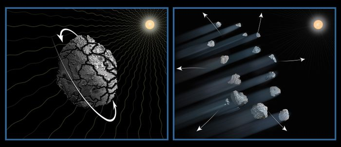 An illustration of how the YORP effect acted on asteroid P/2013 R3.