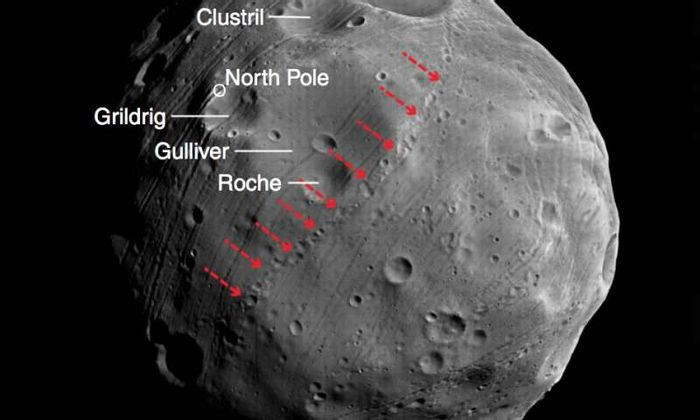 The odd chain of craters on Phobos' surface.