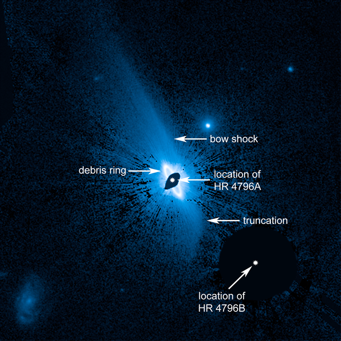 Hubble's view of HR 4796, showing the ultra-wide dust structure discussed in the study.