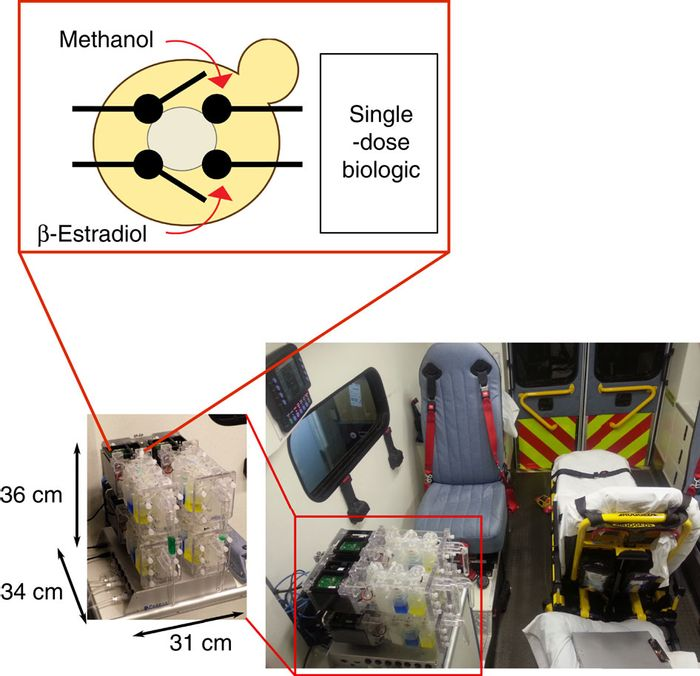Microbioreactor system in the context of an ambulance.