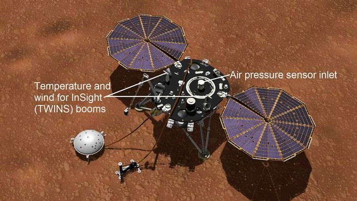 NASA's InSight lander possesses weather instruments that can measure temperature and wind speed/pressure on Mars.